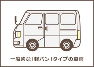 軽バンブログ